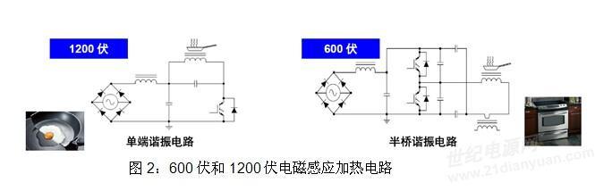 开关损耗小,专门为半桥谐振式电磁感应加热设备设计