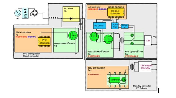 白金牌PC电源方案PMM_S1404