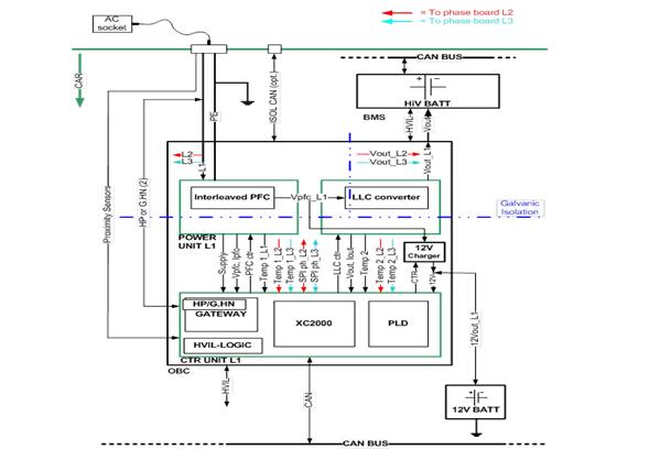 3.6kw电动汽车车载充电机方案pmm_a1403