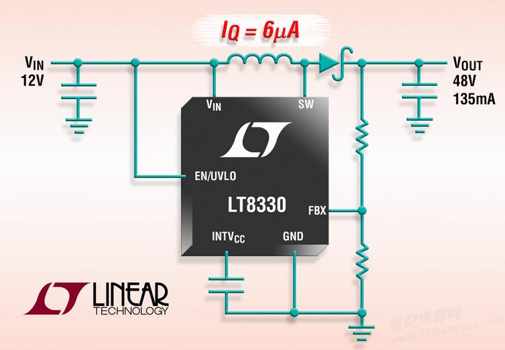 。3mm x 2mm DFN 或 TSOT-23 封装与纤巧外部组件相结合,可确保占板面积非常紧凑,同时最大限度降低解决方案成本。 LT8330 的 330mΩ 开关提供高达 90% 的效率。准确的 1.6V EN/UVLO 引脚门限允许设定欠压闭锁 (UVLO) 以实现最佳系统性能。单个反馈引脚允许设定正或副输出电压。其他特点包括内部补偿、软启动、频率折返和过热停机保护。 LT8330EDD 采用 3mm x 2mm DFN-8 封装,LT8330ES6 采用 TSOT-23 封装。千片批购