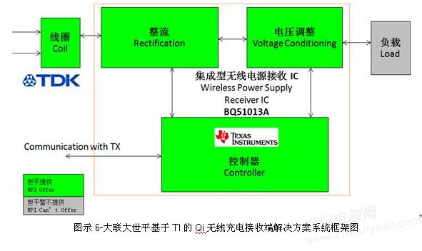电力公司组织机构框架图模板