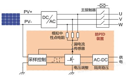 筒易逆变器自制详细电路图.