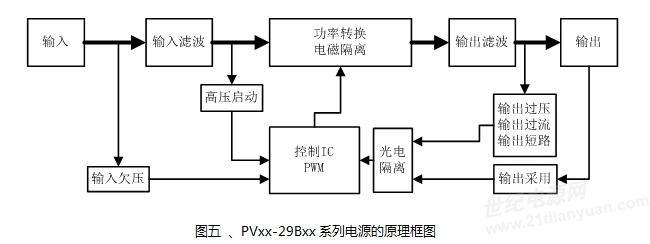 ld7537电源应用电路图